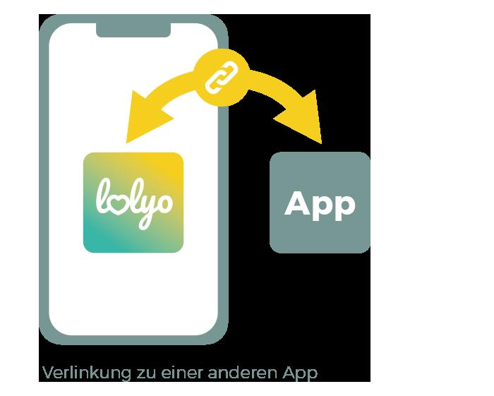 Verlinkung LOLYO mit anderer App
